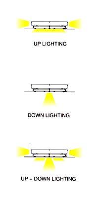 IXION - kombinované svítidlo s možností plošného a bodového osvětlení2